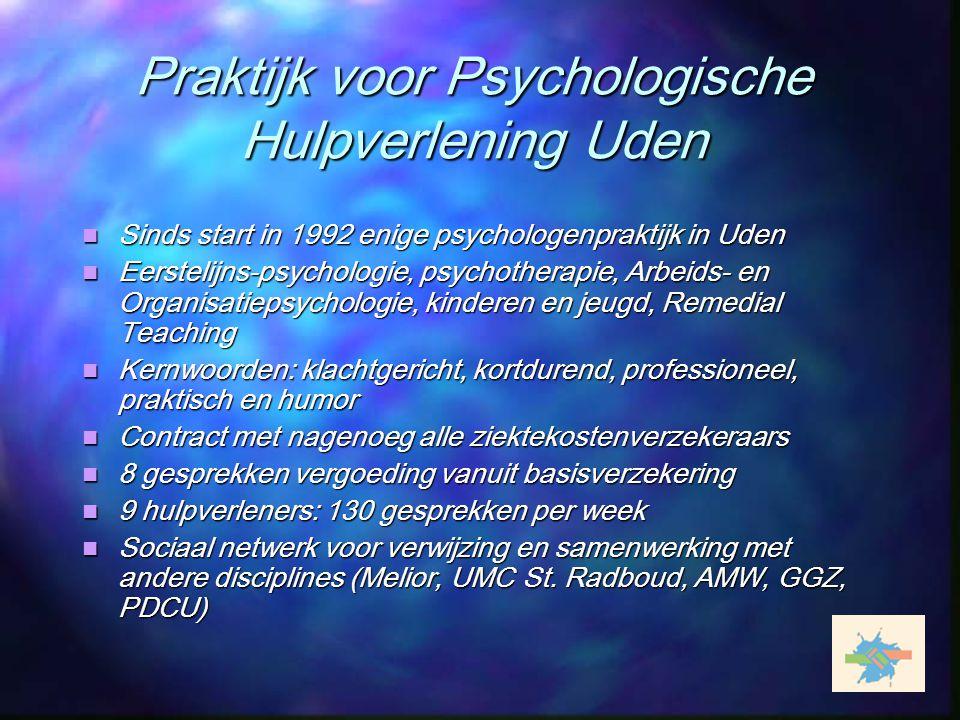 Praktijk voor Psychologische Hulpverlening Uden