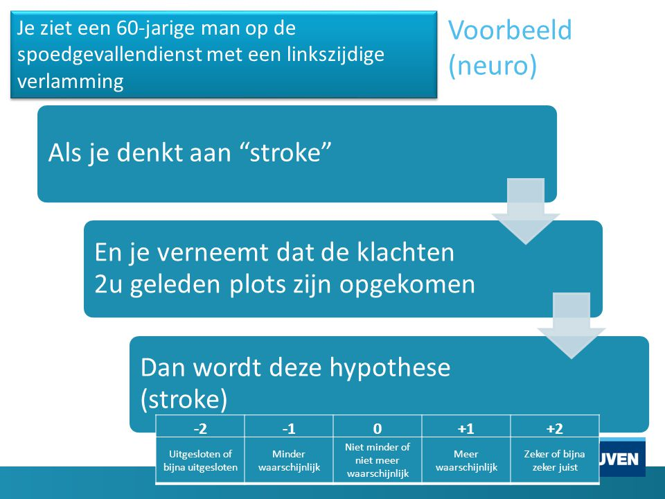Voorbeeld (neuro) Als je denkt aan stroke