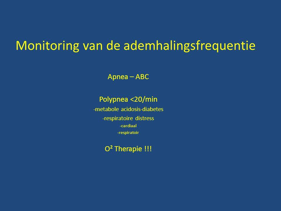Monitoring van de ademhalingsfrequentie