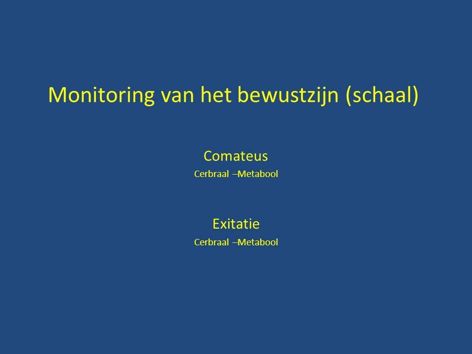 Monitoring van het bewustzijn (schaal)