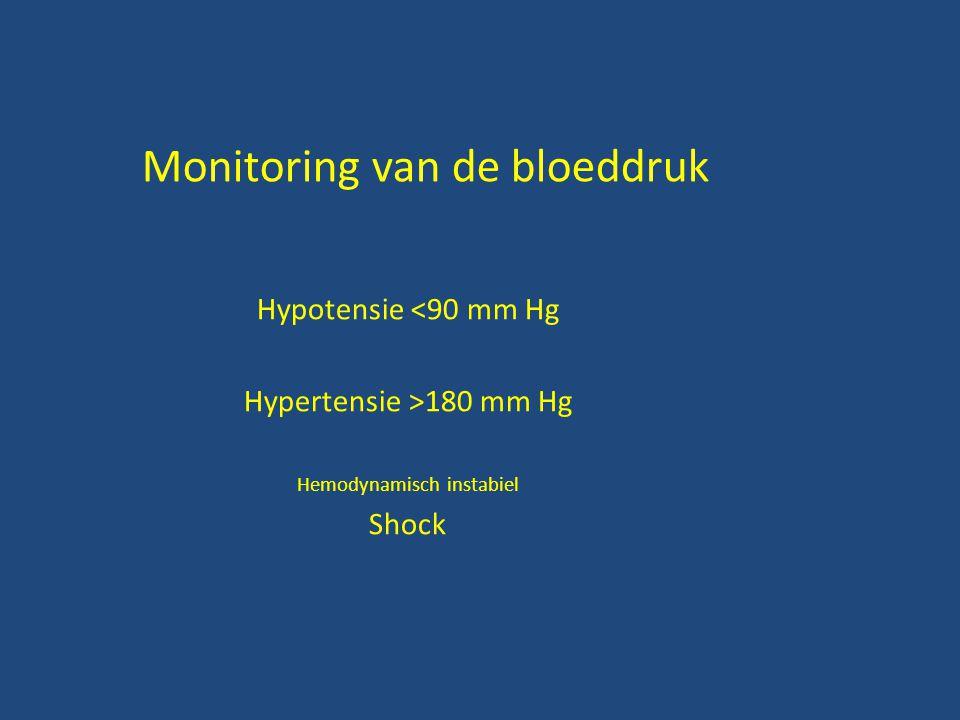 Monitoring van de bloeddruk