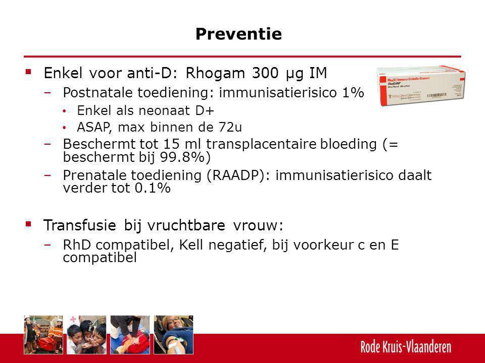 Preventie Enkel voor anti-D: Rhogam 300 µg IM