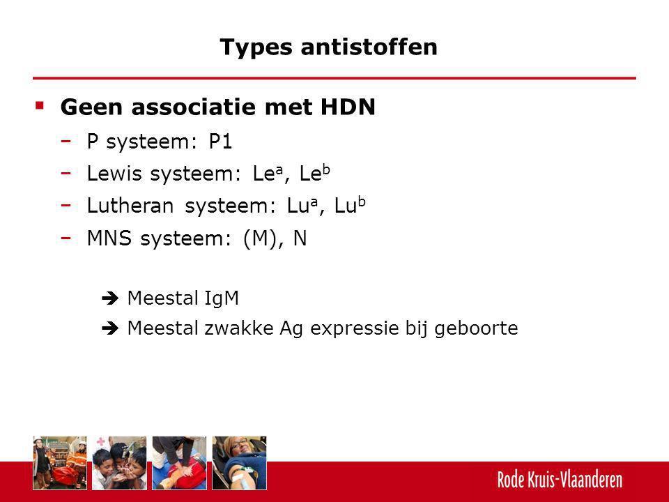 Geen associatie met HDN