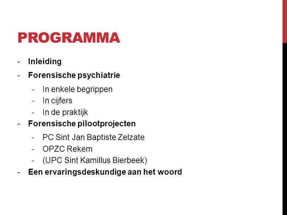 Programma Inleiding Forensische psychiatrie In enkele begrippen