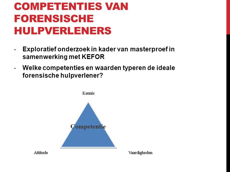 Competenties van forensische hulpverleners