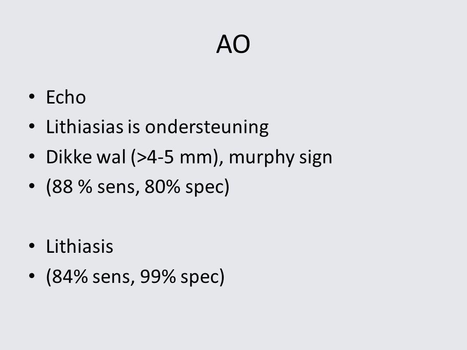 AO Echo Lithiasias is ondersteuning