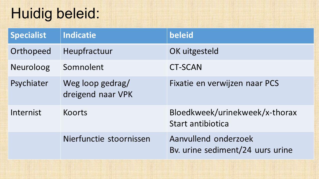 Huidig beleid: Specialist Indicatie beleid Orthopeed Heupfractuur