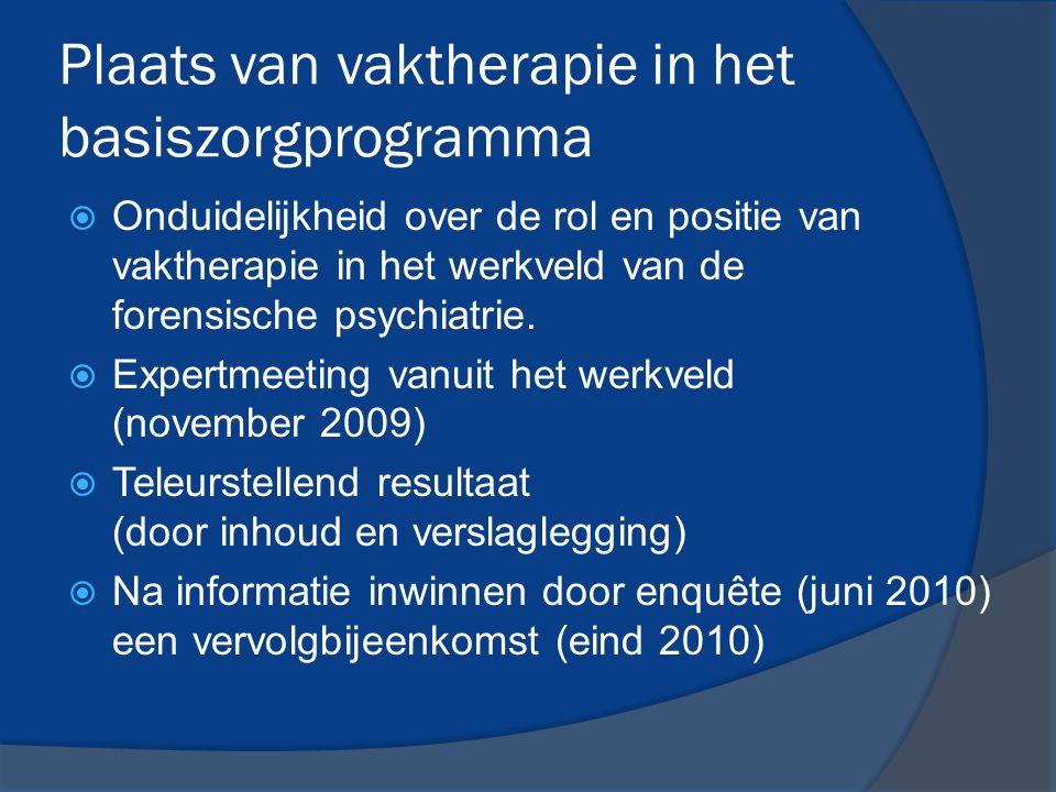 Plaats van vaktherapie in het basiszorgprogramma