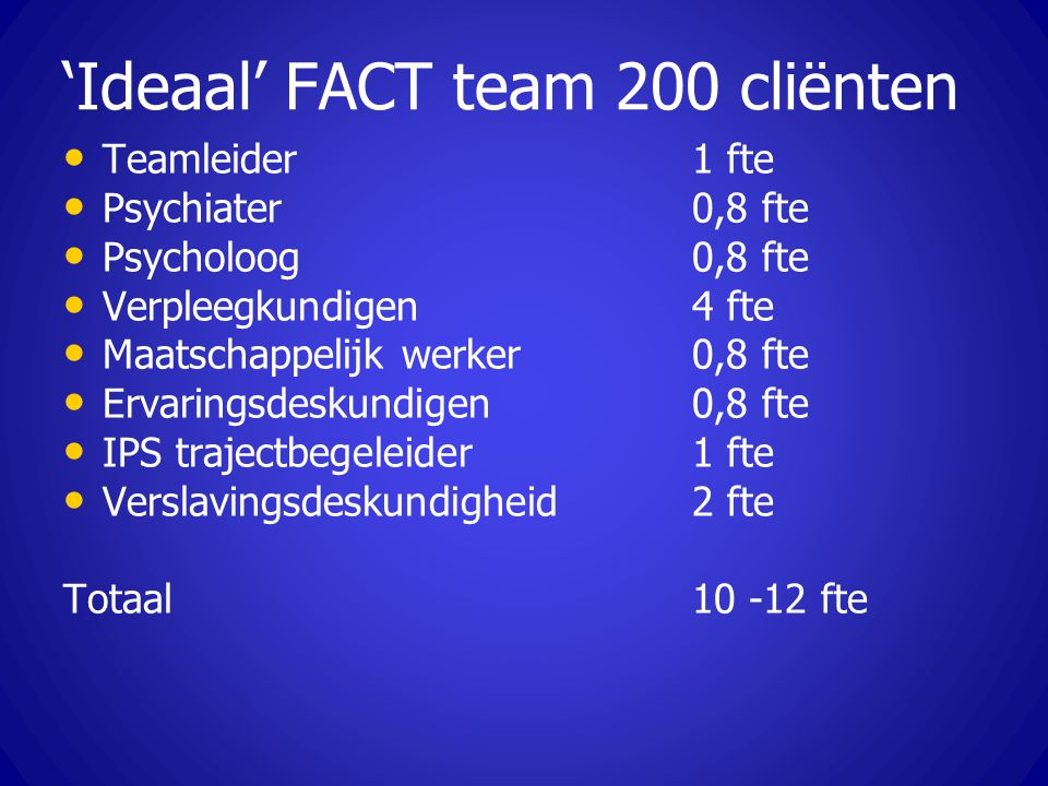 'Ideaal' FACT team 200 cliënten