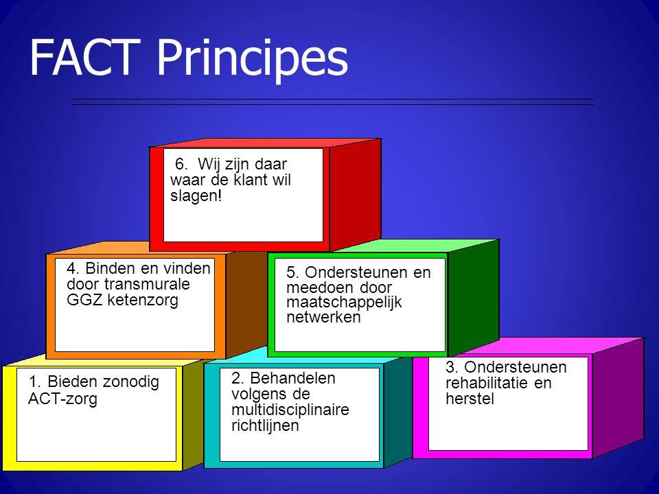 FACT Principes 6. Wij zijn daar waar de klant wil slagen!