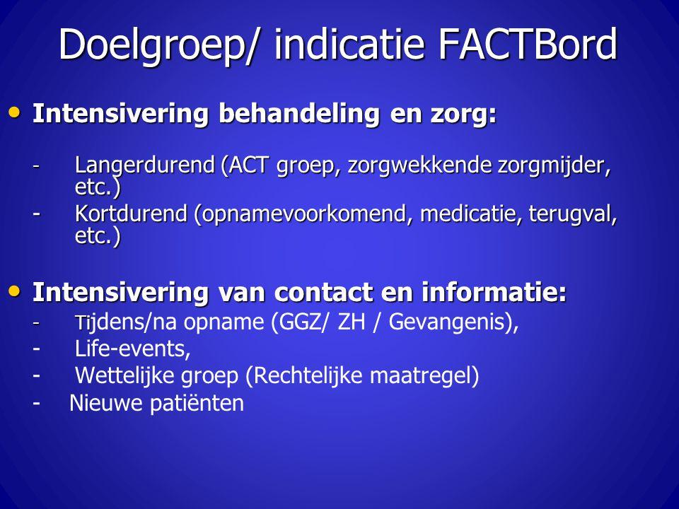 Doelgroep/ indicatie FACTBord