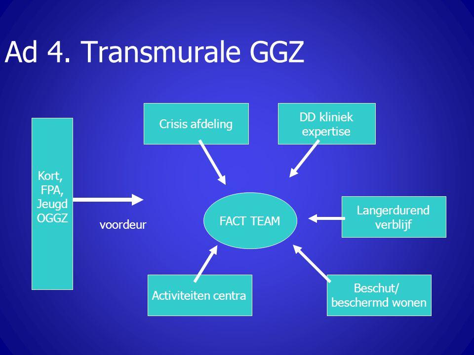 Ad 4. Transmurale GGZ DD kliniek Crisis afdeling expertise Kort, FPA,