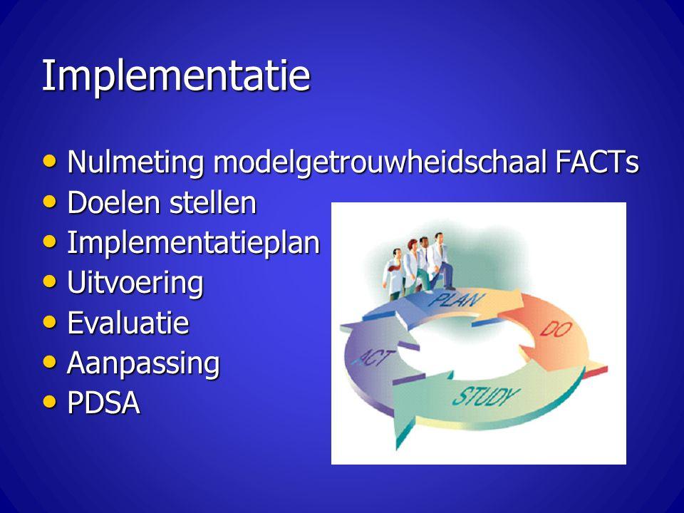 Implementatie Nulmeting modelgetrouwheidschaal FACTs Doelen stellen