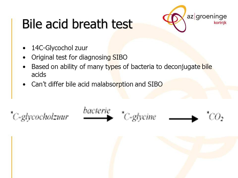 Bile acid breath test 14C-Glycochol zuur