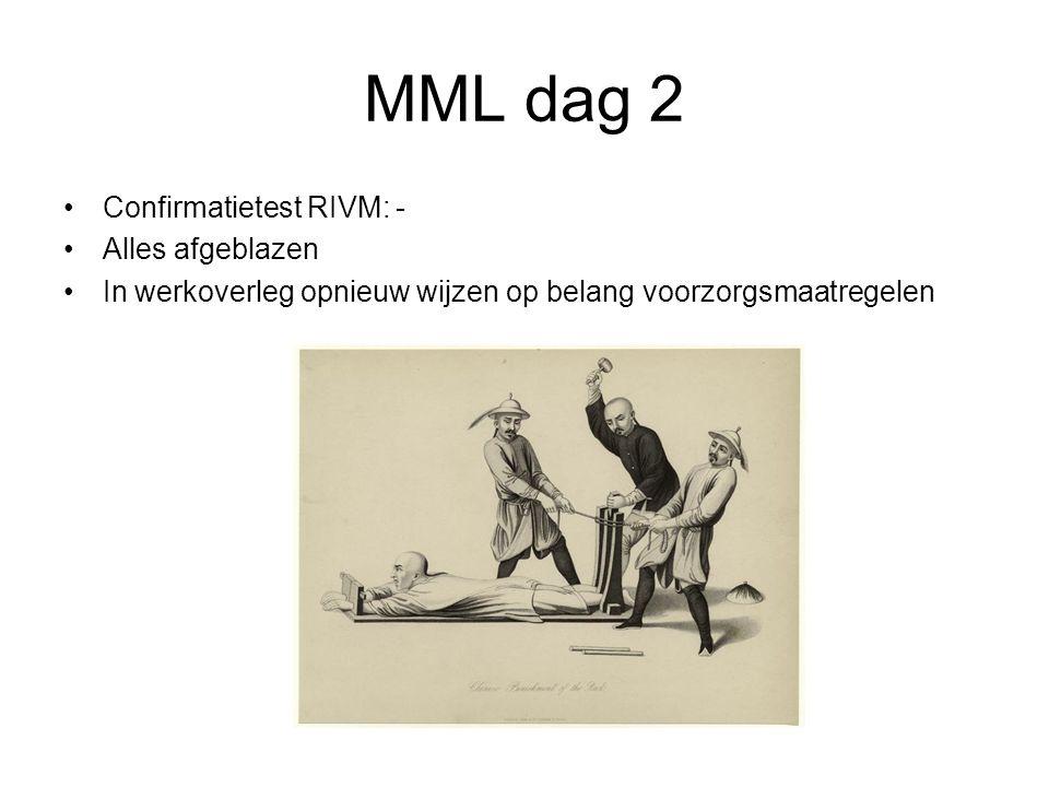 MML dag 2 Confirmatietest RIVM: - Alles afgeblazen