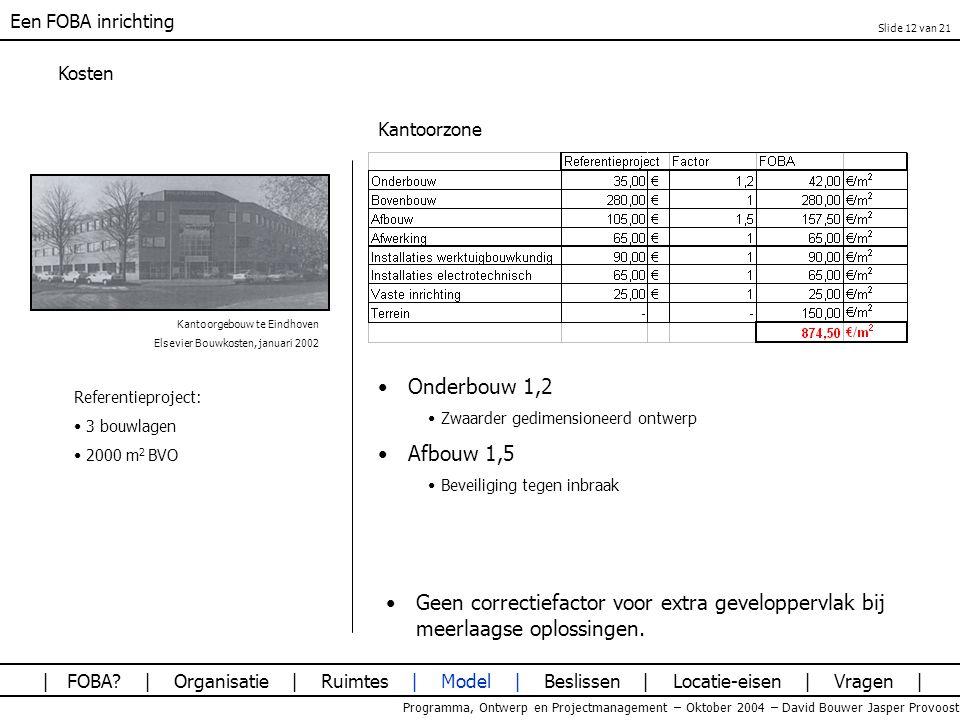 Een FOBA inrichting Slide 12 van 21. Kosten. Kantoorzone. Kantoorgebouw te Eindhoven. Elsevier Bouwkosten, januari 2002.