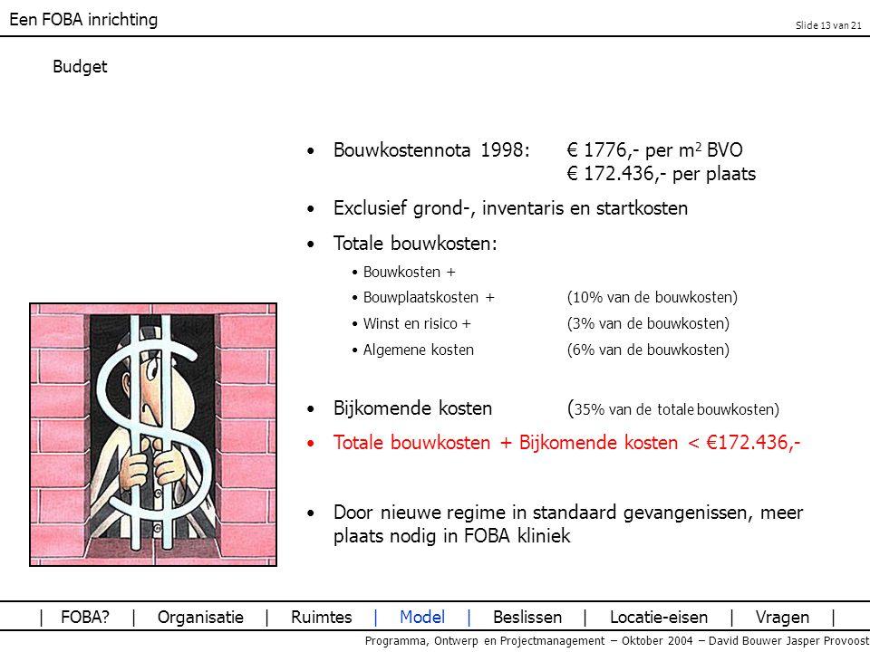 Bouwkostennota 1998: € 1776,- per m2 BVO € 172.436,- per plaats