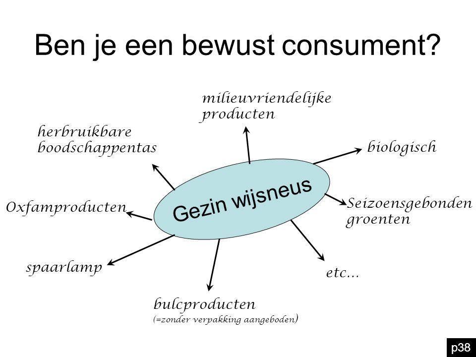 Ben je een bewust consument