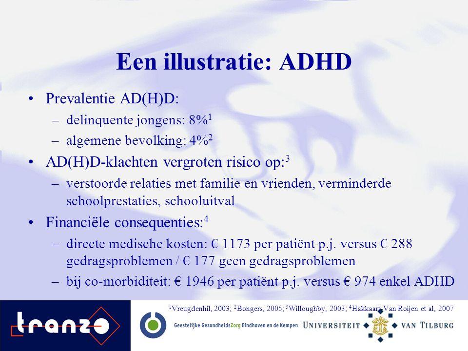 Een illustratie: ADHD Prevalentie AD(H)D: