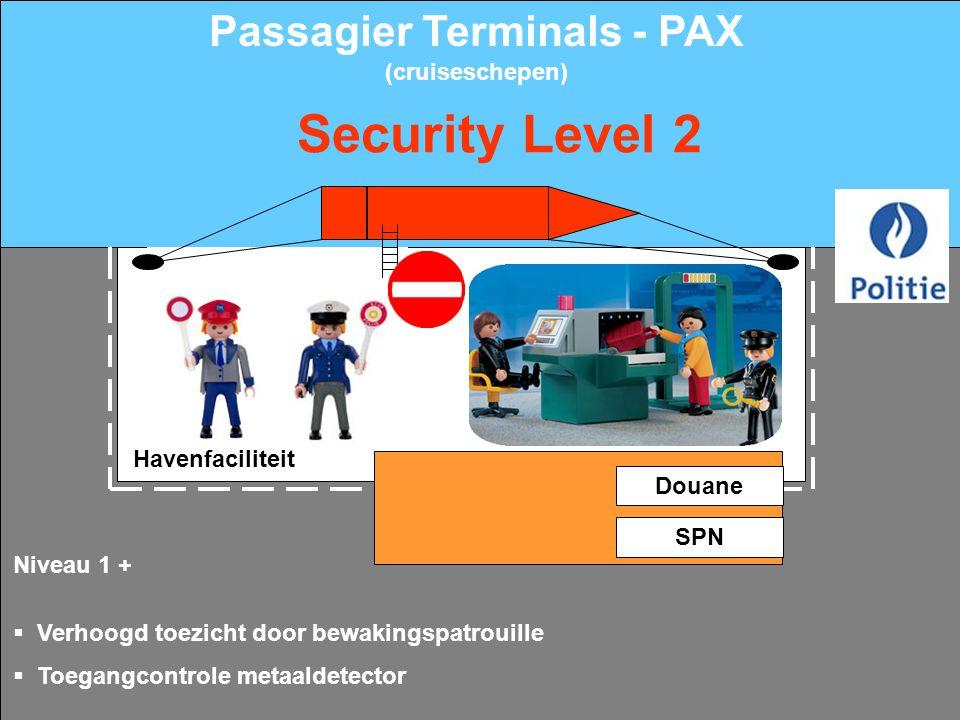 Passagier Terminals - PAX