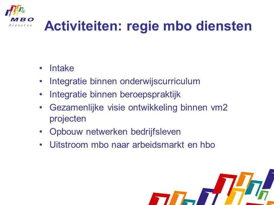 Activiteiten: regie mbo diensten