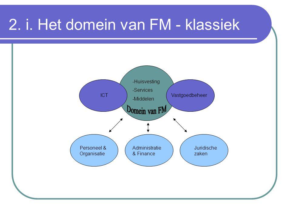 2. i. Het domein van FM - klassiek