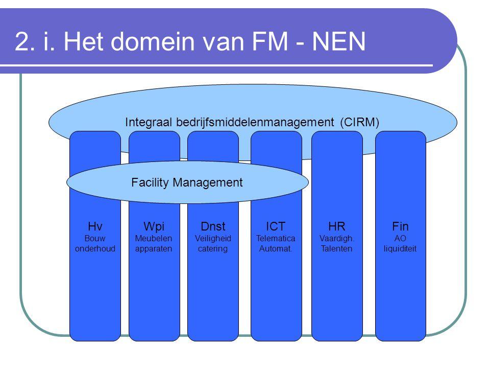 Integraal bedrijfsmiddelenmanagement (CIRM)