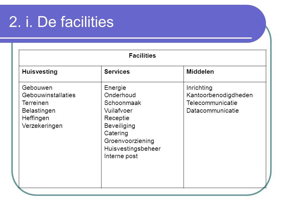 2. i. De facilities Facilities Huisvesting Services Middelen Gebouwen