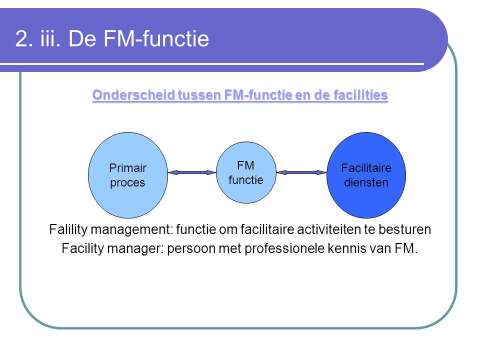 Onderscheid tussen FM-functie en de facilities