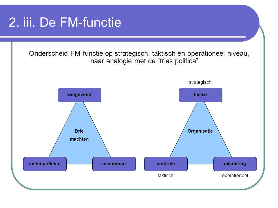 2. iii. De FM-functie Onderscheid FM-functie op strategisch, taktisch en operationeel niveau, naar analogie met de trias politica