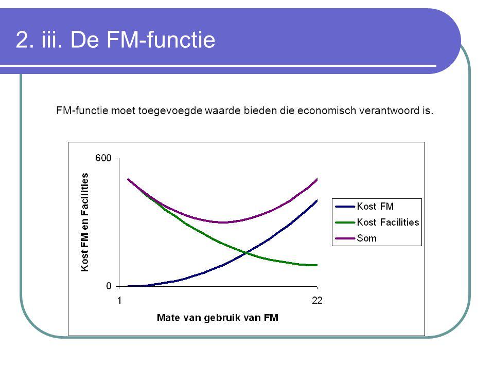 2. iii. De FM-functie FM-functie moet toegevoegde waarde bieden die economisch verantwoord is.