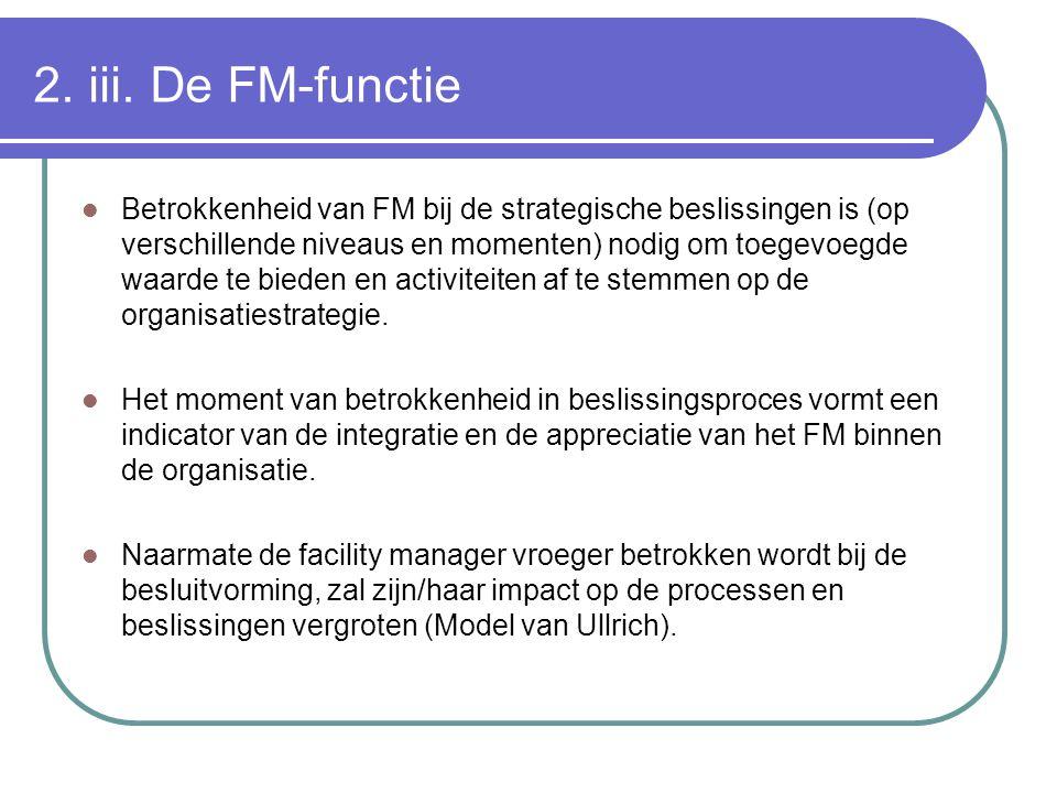 2. iii. De FM-functie