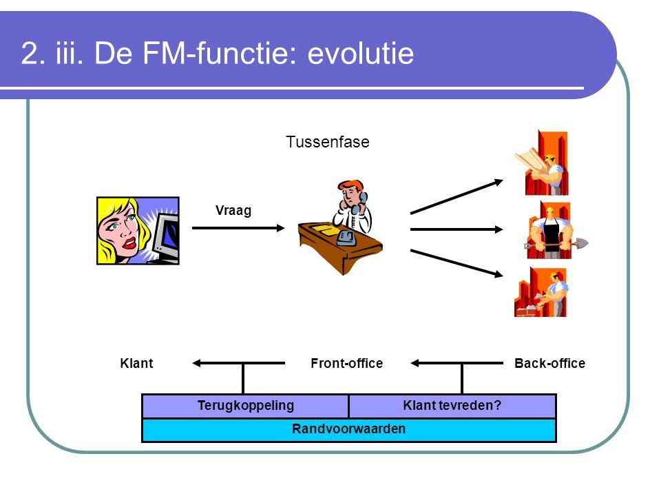 2. iii. De FM-functie: evolutie