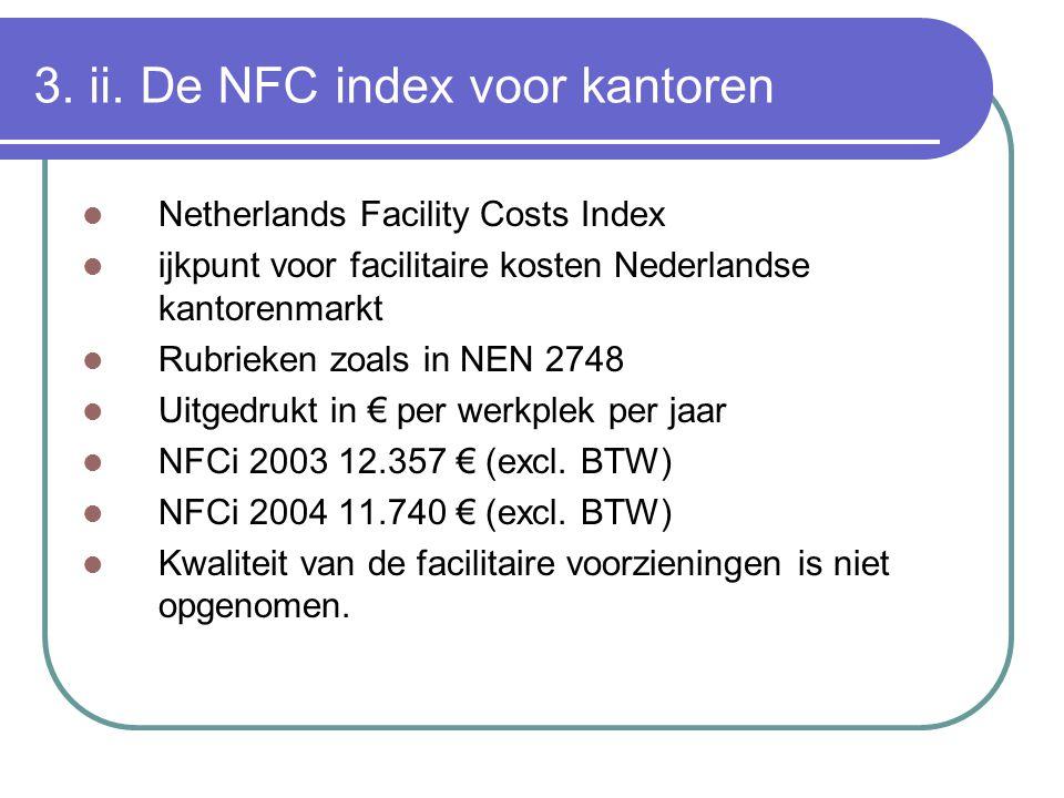 3. ii. De NFC index voor kantoren