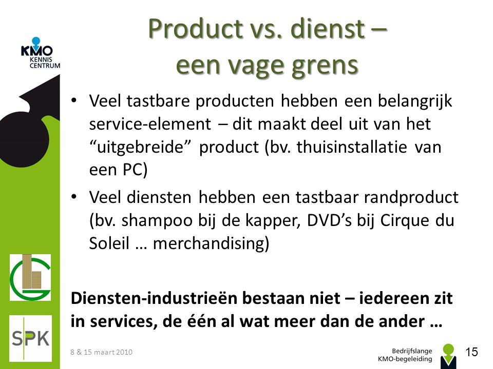 Product vs. dienst – een vage grens