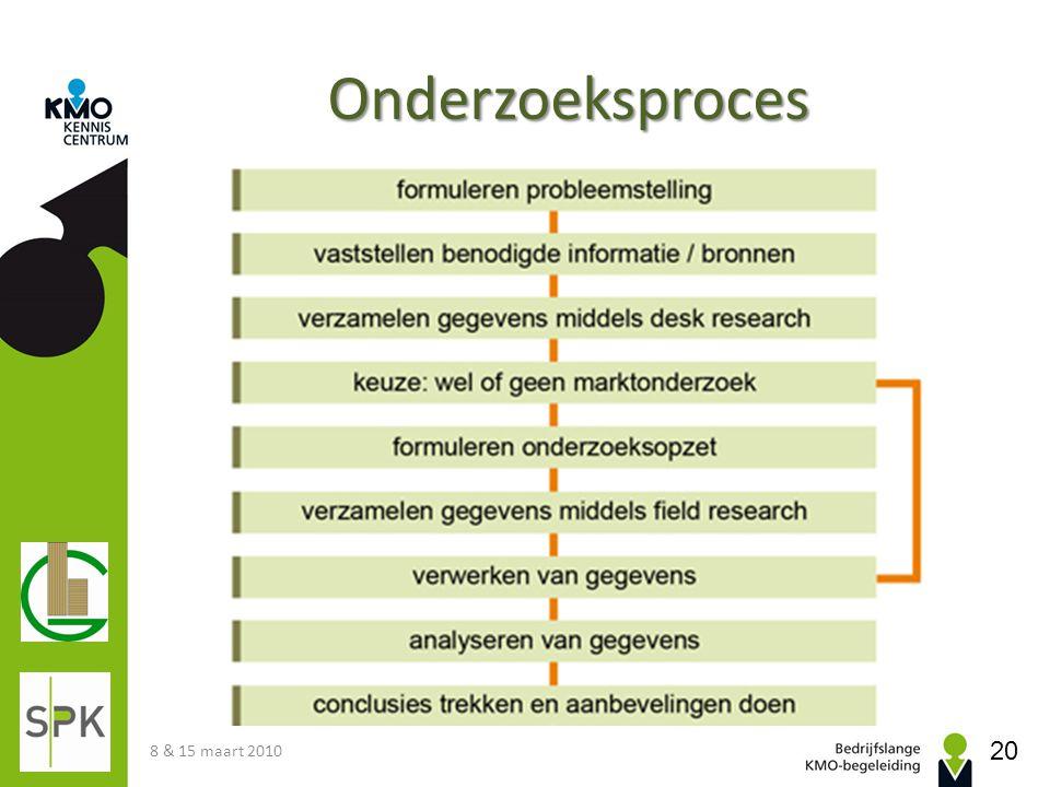 Onderzoeksproces 8 & 15 maart 2010