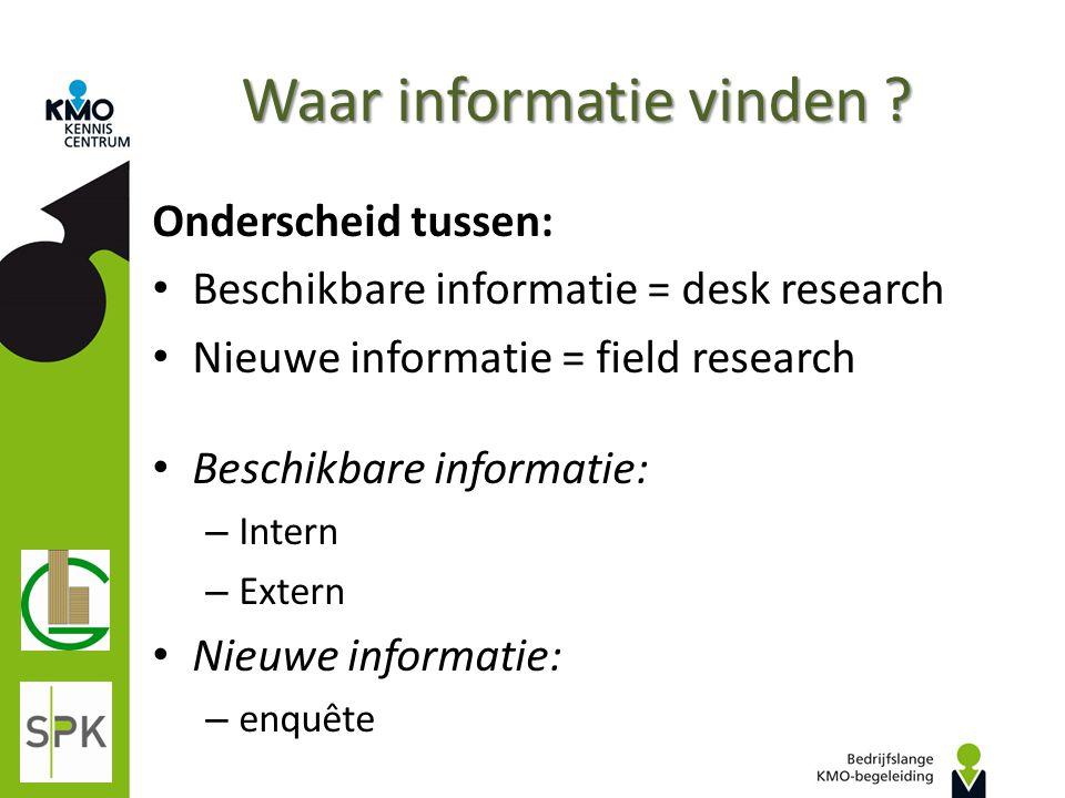 Waar informatie vinden
