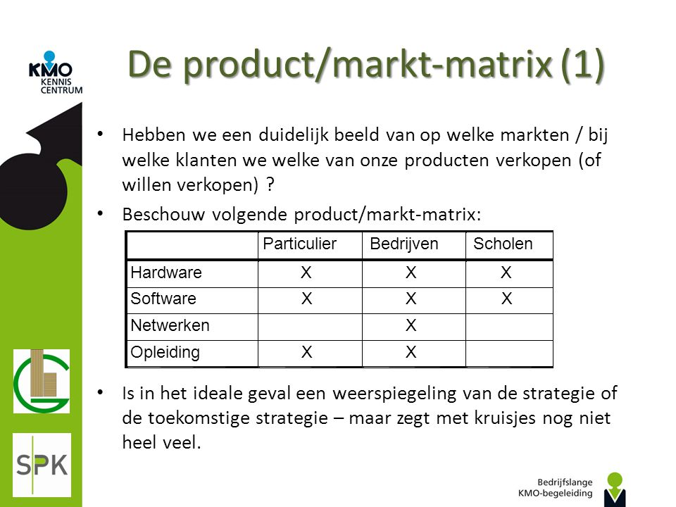 De product/markt-matrix (1)