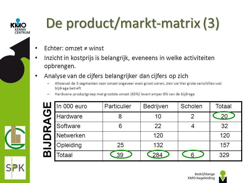 De product/markt-matrix (3)