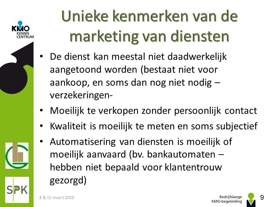 Unieke kenmerken van de marketing van diensten