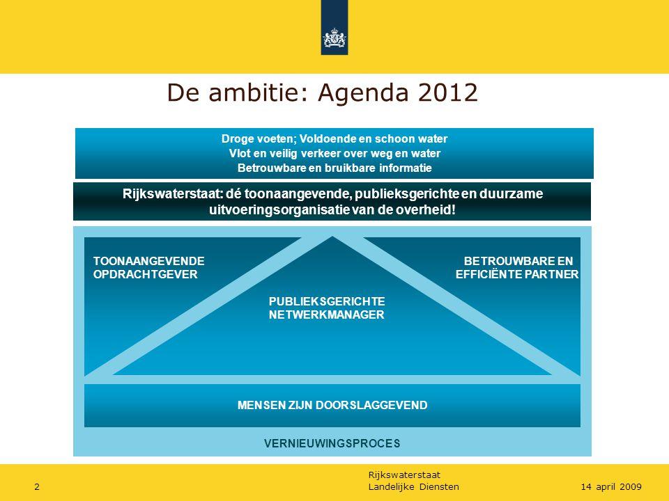 De ambitie: Agenda 2012 Droge voeten; Voldoende en schoon water. Vlot en veilig verkeer over weg en water.