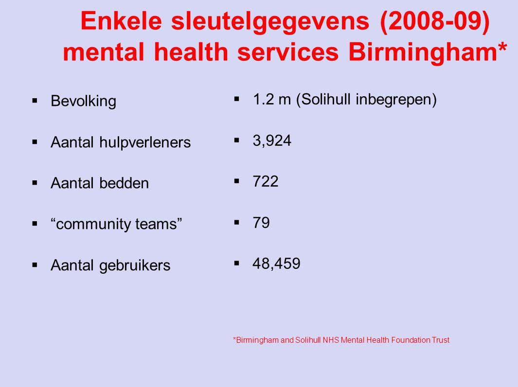 Enkele sleutelgegevens (2008-09) mental health services Birmingham*