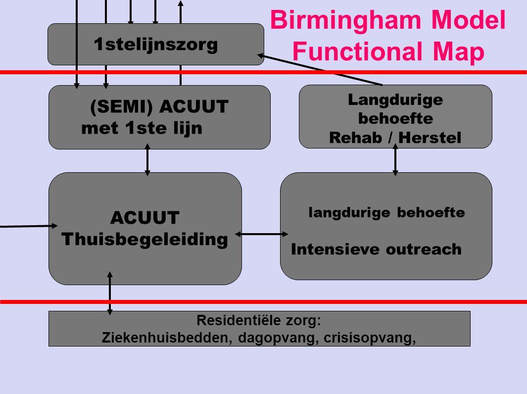 Birmingham Model Functional Map