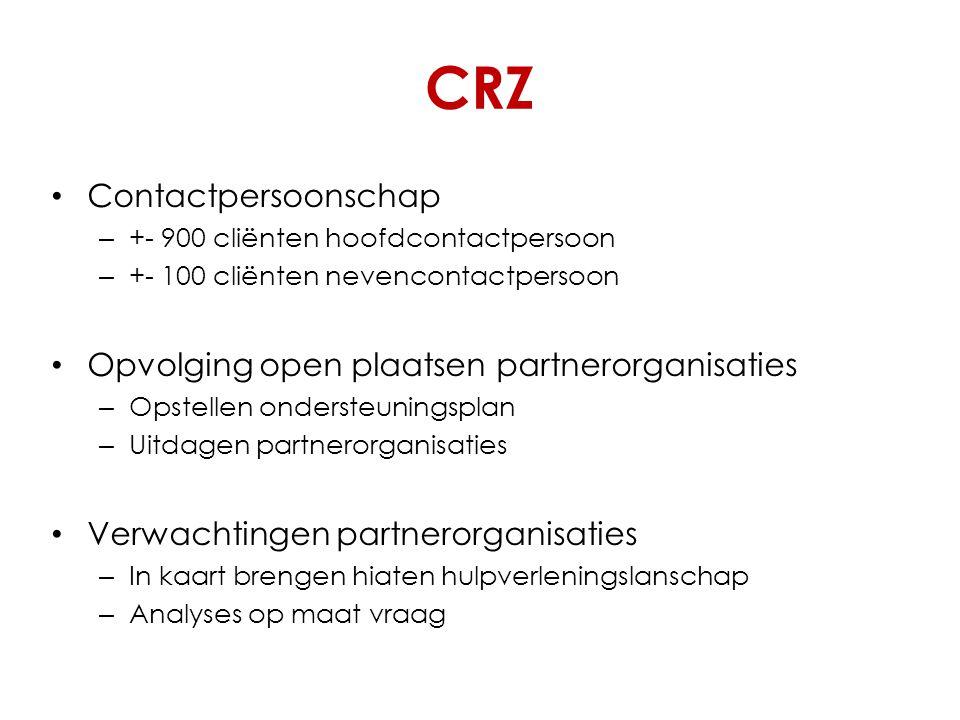CRZ Contactpersoonschap Opvolging open plaatsen partnerorganisaties