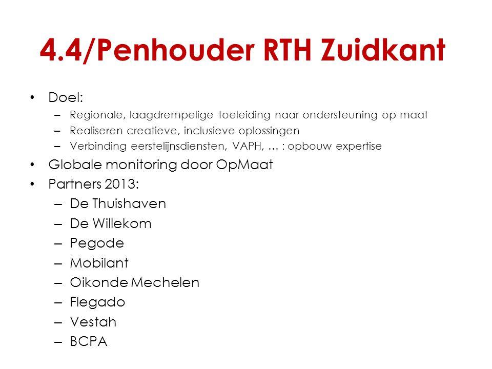 4.4/Penhouder RTH Zuidkant