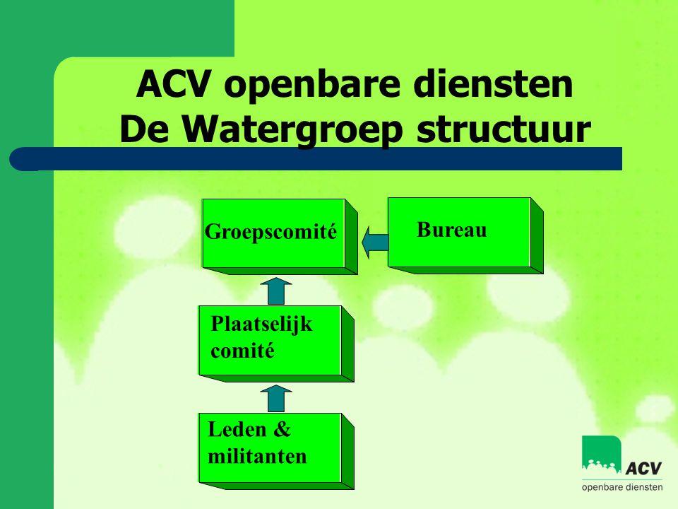 ACV openbare diensten De Watergroep structuur