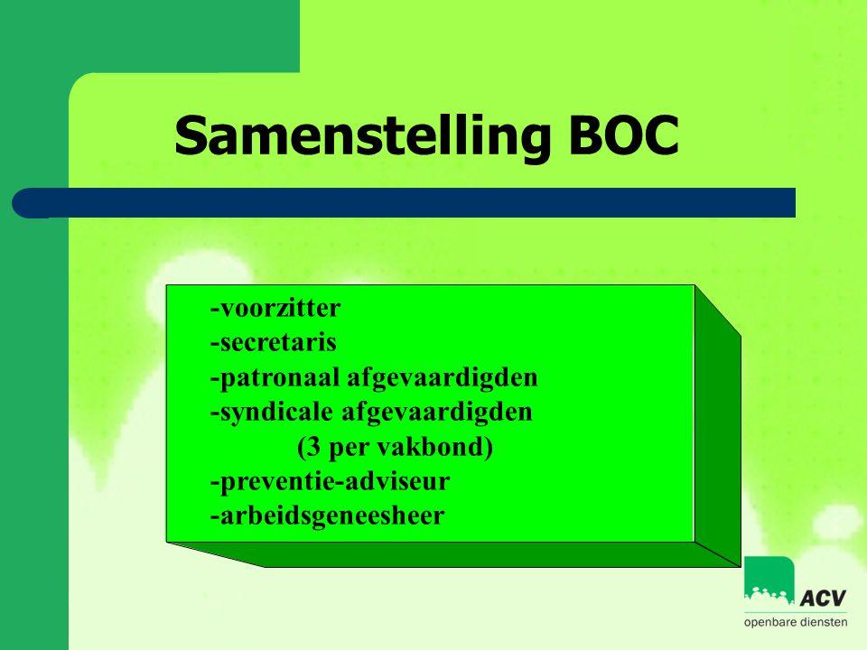 Samenstelling BOC -voorzitter -secretaris -patronaal afgevaardigden