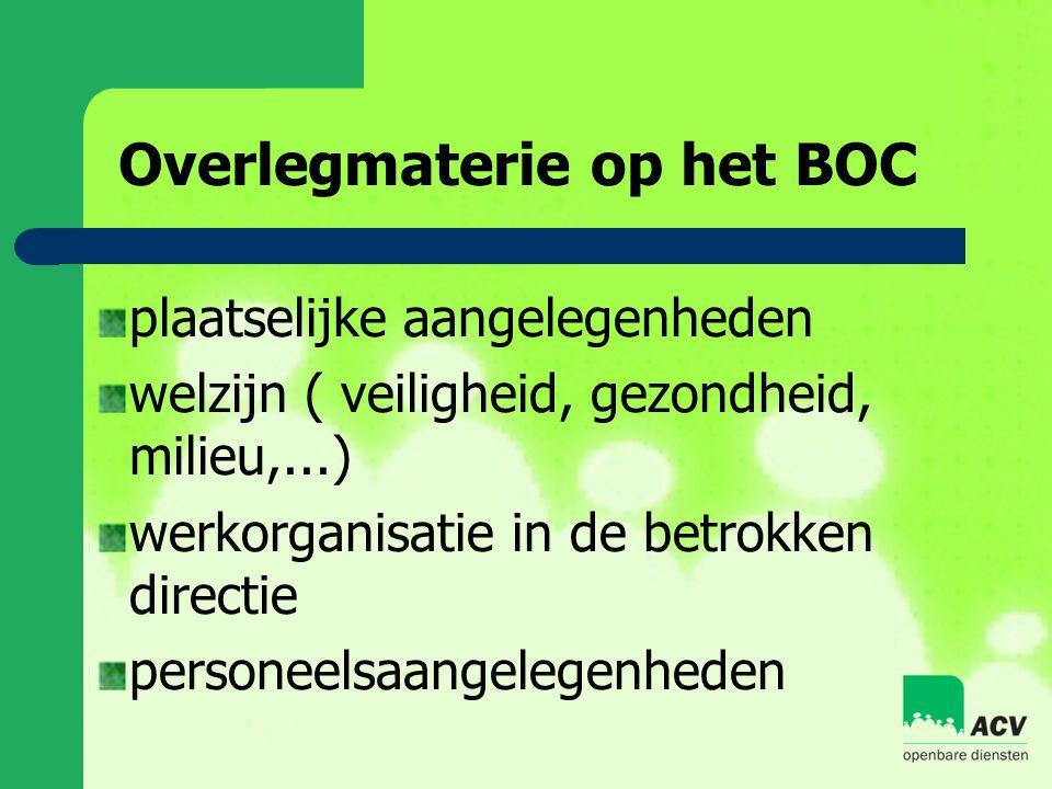 Overlegmaterie op het BOC