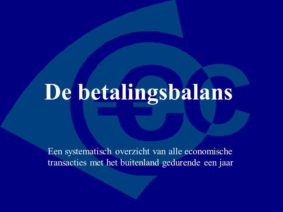 De betalingsbalans Een systematisch overzicht van alle economische transacties met het buitenland gedurende een jaar.