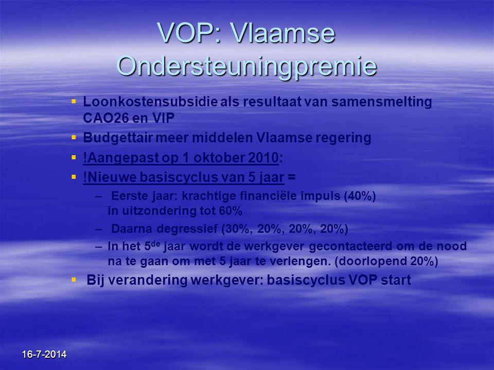 VOP: Vlaamse Ondersteuningpremie